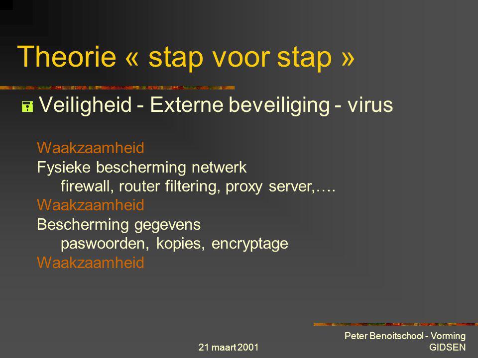 21 maart 2001 Peter Benoitschool - Vorming GIDSEN Theorie « stap voor stap »  Veiligheid - Externe beveiliging - virus Zichzelf reproducerend en mees