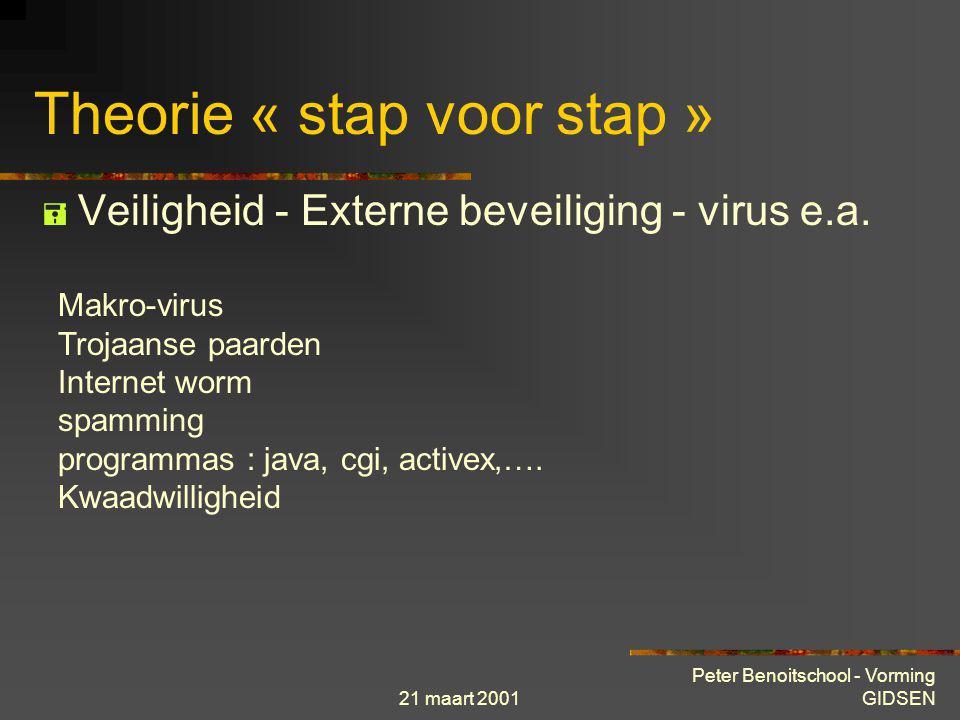 21 maart 2001 Peter Benoitschool - Vorming GIDSEN Theorie « stap voor stap »  Veiligheid - Externe beveiliging - virus Waakzaamheid Fysieke beschermi