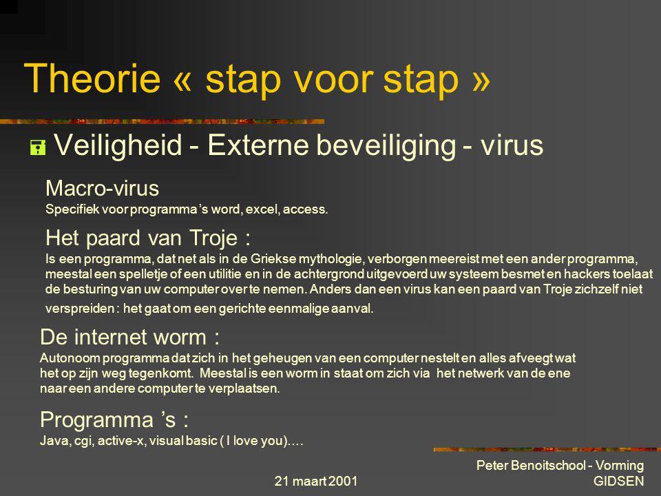 21 maart 2001 Peter Benoitschool - Vorming GIDSEN Theorie « stap voor stap »  Veiligheid - Externe beveiliging - virus e.a. Makro-virus Trojaanse paa