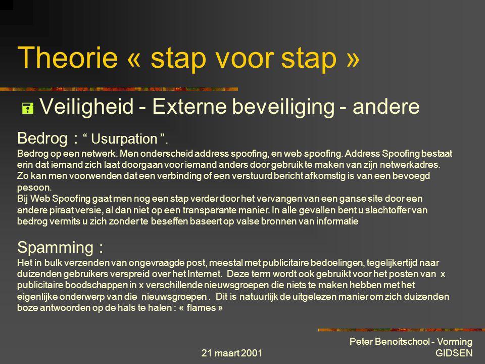 21 maart 2001 Peter Benoitschool - Vorming GIDSEN Theorie « stap voor stap »  Veiligheid - Externe beveiliging - virus Macro-virus Specifiek voor pro
