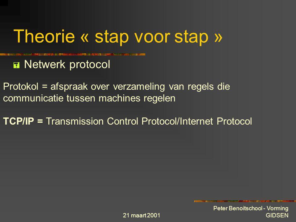 21 maart 2001 Peter Benoitschool - Vorming GIDSEN Theorie « stap voor stap »  Netwerk definitie Verzameling computers (en hun eindapparatuur) geograf