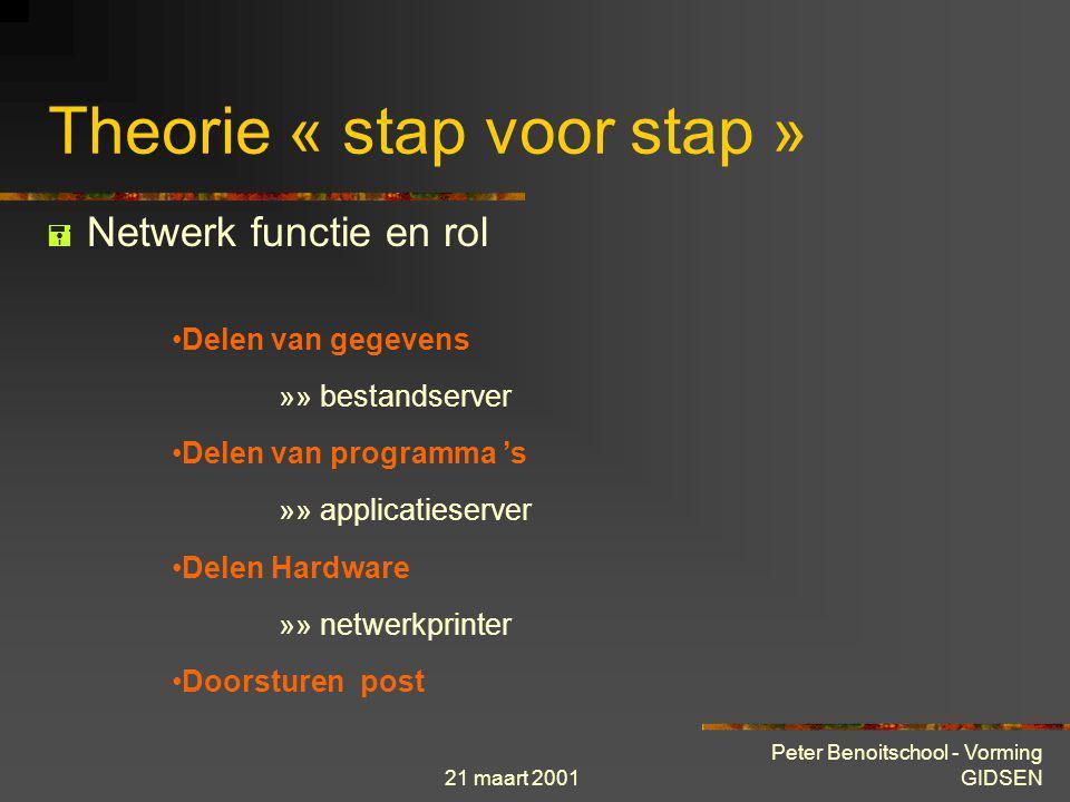 21 maart 2001 Peter Benoitschool - Vorming GIDSEN Theorie « stap voor stap »  Netwerk protocol Protokol = afspraak over verzameling van regels die co