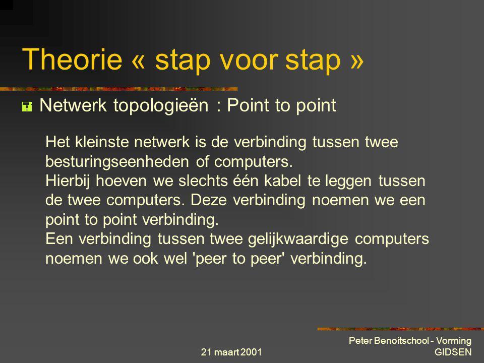 21 maart 2001 Peter Benoitschool - Vorming GIDSEN Theorie « stap voor stap »  Netwerk functie en rol Delen van gegevens »» bestandserver Delen van pr