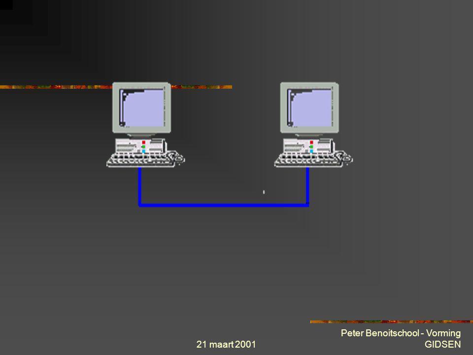 21 maart 2001 Peter Benoitschool - Vorming GIDSEN Theorie « stap voor stap »  Netwerk topologieën : Point to point Het kleinste netwerk is de verbind