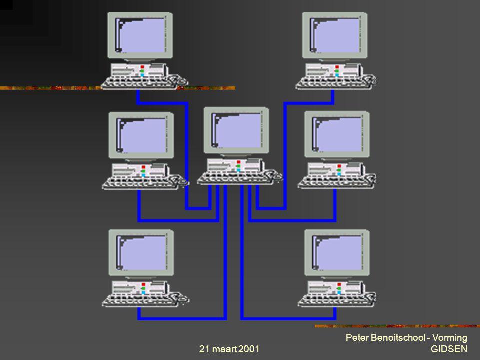 21 maart 2001 Peter Benoitschool - Vorming GIDSEN Theorie « stap voor stap »  Netwerk topologieën : Ster-topologie In een ster-topologie zijn alle ee