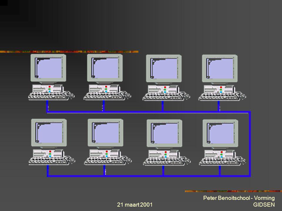21 maart 2001 Peter Benoitschool - Vorming GIDSEN Theorie « stap voor stap »  Netwerk topologieën : Bus topologie Bij een bus-topologie vertrekt één