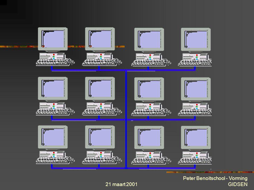 21 maart 2001 Peter Benoitschool - Vorming GIDSEN Theorie « stap voor stap »  Netwerk topologieën : Boom topologie Bij een bus-netwerk zijn vaak ook