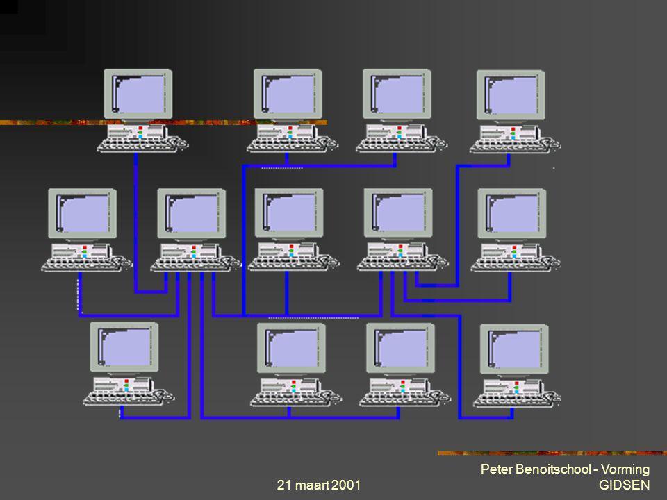 21 maart 2001 Peter Benoitschool - Vorming GIDSEN Theorie « stap voor stap »  Netwerk topologieën : Combinatie-topologie In de praktijk komt het voor