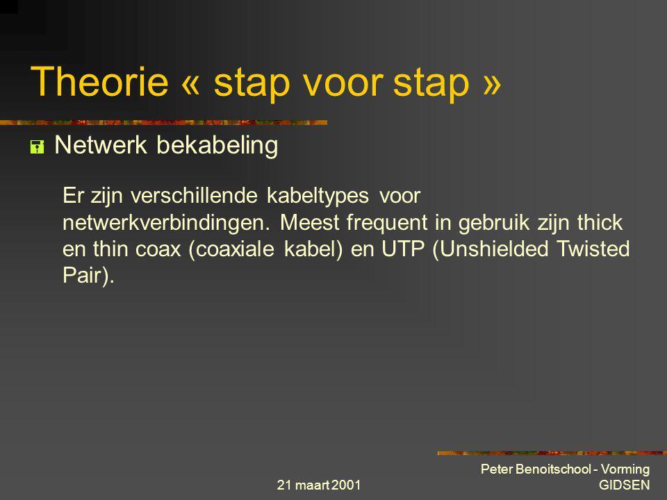 21 maart 2001 Peter Benoitschool - Vorming GIDSEN Theorie « stap voor stap » Een HUB
