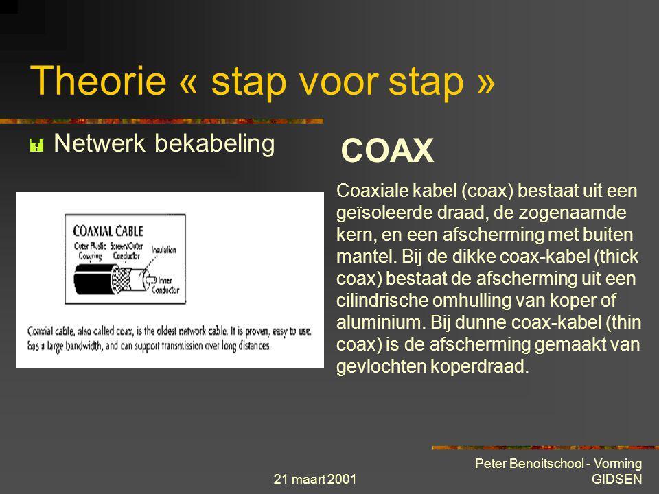 21 maart 2001 Peter Benoitschool - Vorming GIDSEN Theorie « stap voor stap »  Netwerk bekabeling Er zijn verschillende kabeltypes voor netwerkverbind