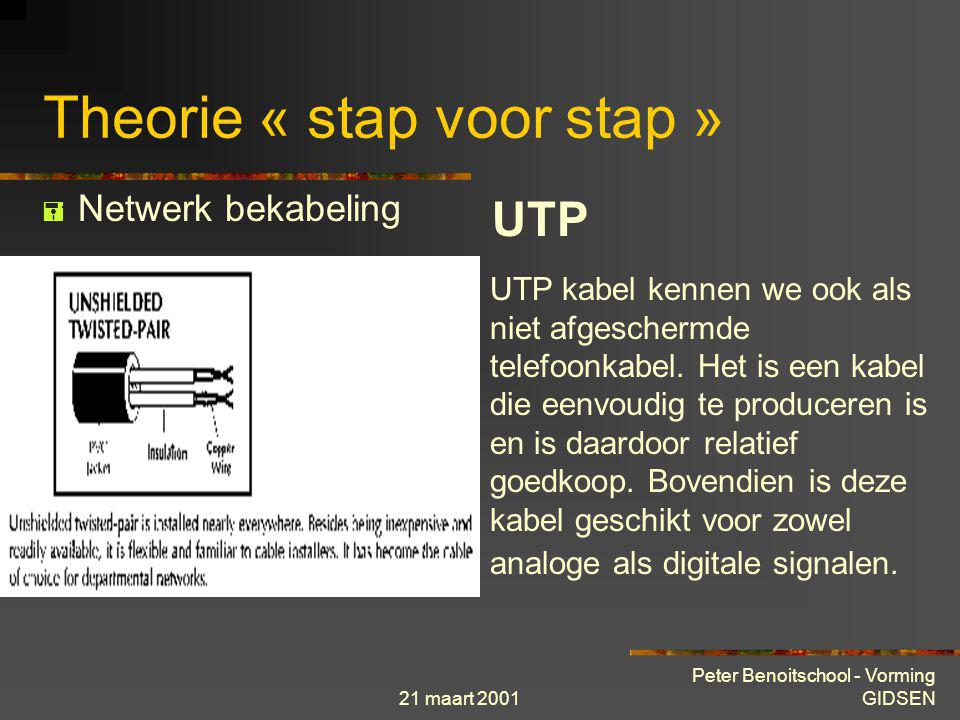 21 maart 2001 Peter Benoitschool - Vorming GIDSEN Theorie « stap voor stap »  Netwerk bekabeling Coaxiale kabel (coax) bestaat uit een geïsoleerde dr
