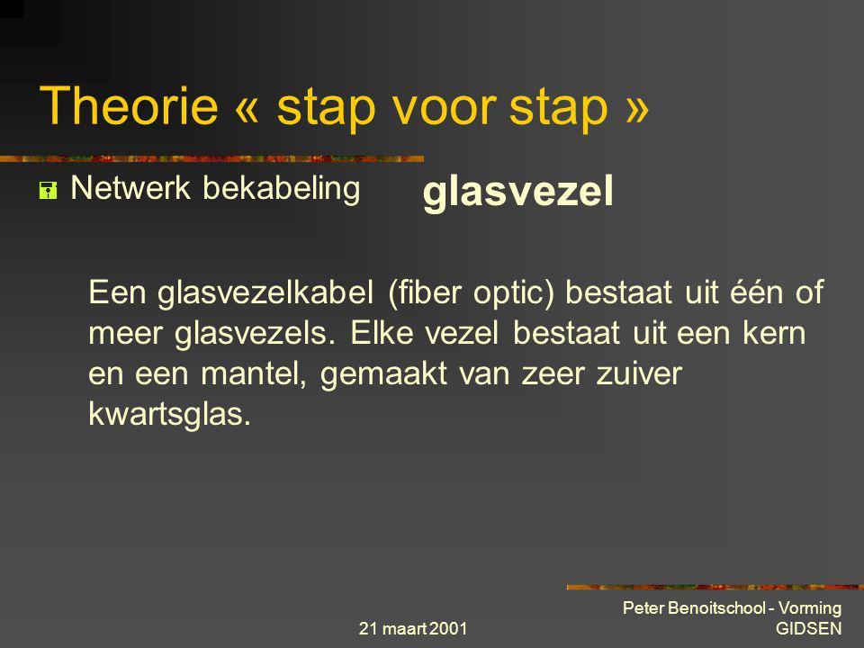 21 maart 2001 Peter Benoitschool - Vorming GIDSEN Theorie « stap voor stap »  Netwerk bekabeling UTP kabel kennen we ook als niet afgeschermde telefo