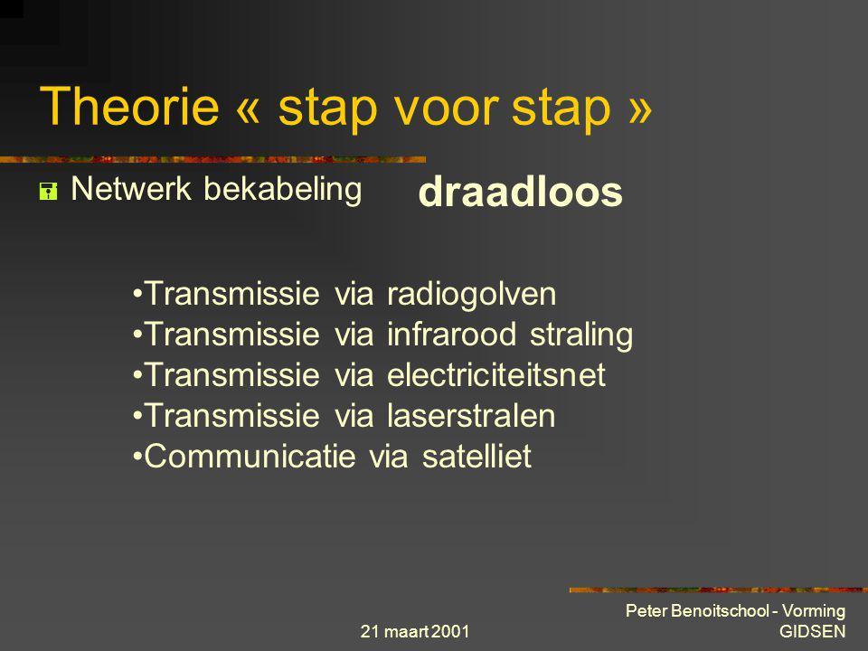 21 maart 2001 Peter Benoitschool - Vorming GIDSEN Theorie « stap voor stap »  Netwerk bekabeling Een glasvezelkabel (fiber optic) bestaat uit één of