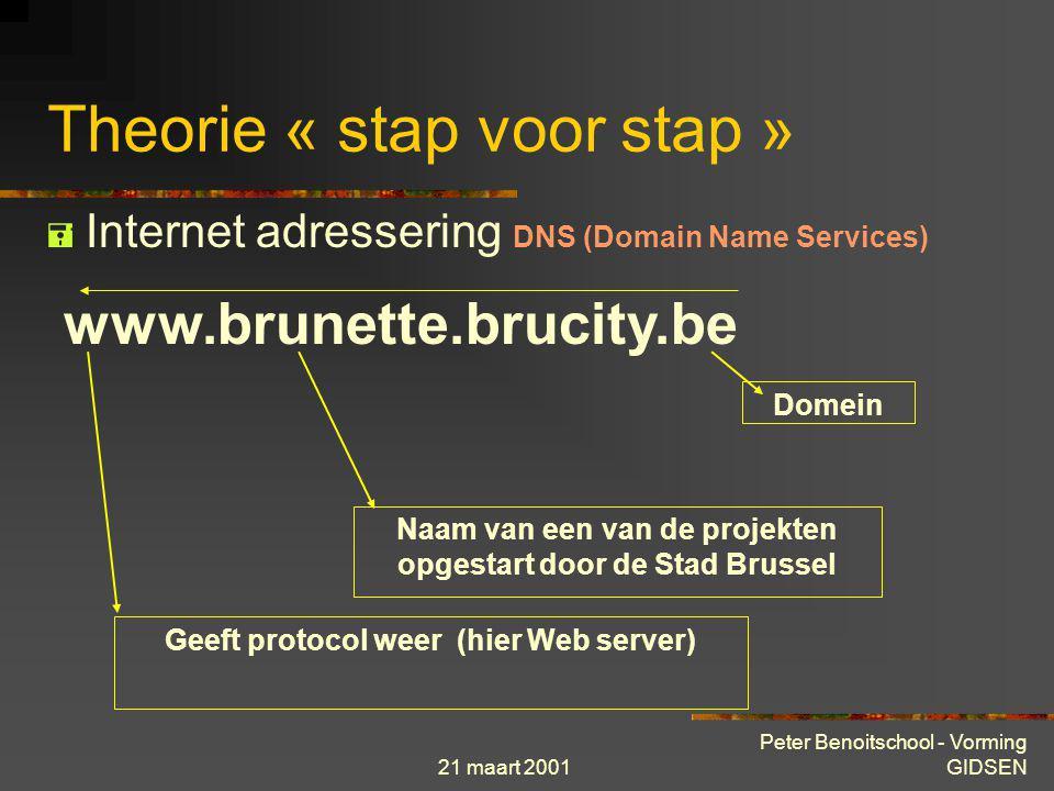 21 maart 2001 Peter Benoitschool - Vorming GIDSEN 11000010010011100011101000000010 128 64 32 16 8 4 2 1 0 1 0 0 1 1 1 0 128+64+2 = 194 64+8+4+2 = 78 3