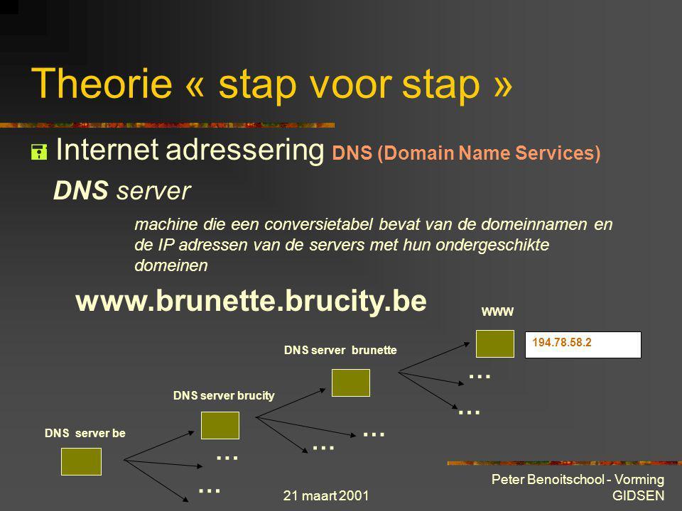 21 maart 2001 Peter Benoitschool - Vorming GIDSEN Theorie « stap voor stap »  Internet adressering DNS (Domain Name Services) Domein Naam van een van