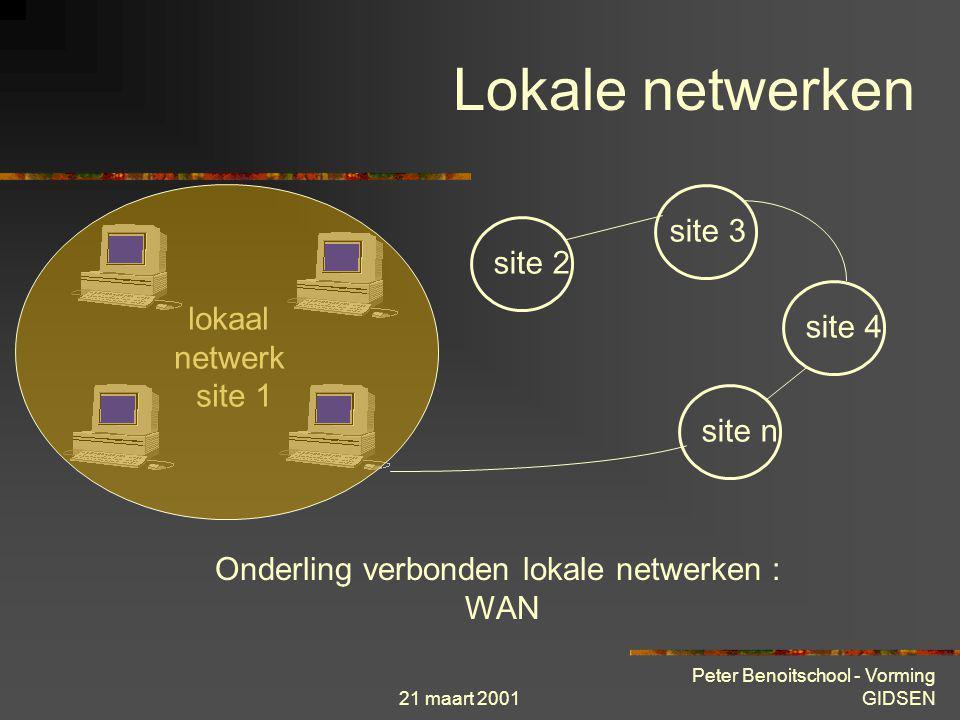 21 maart 2001 Peter Benoitschool - Vorming GIDSEN lokaal netwerk site 1 Het lokaal netwerk Met een server in het lokaal netwerk : INTRANET Voorbeeld :
