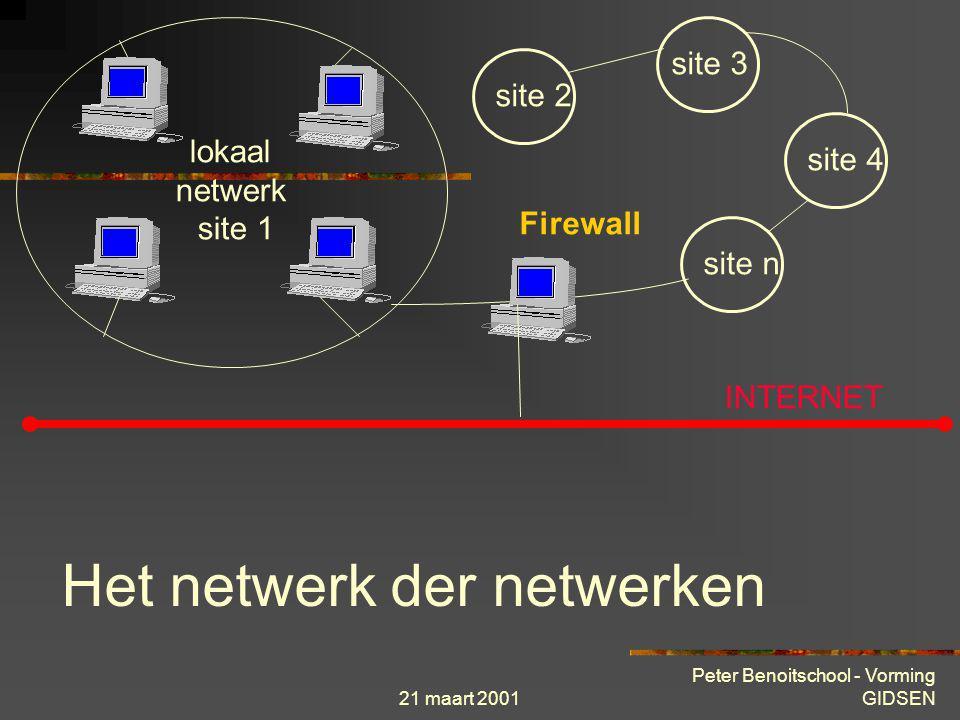 21 maart 2001 Peter Benoitschool - Vorming GIDSEN lokaal netwerk site 1 site 2 site 3 site 4 site n Lokale netwerken Met een server toegankelijk voor