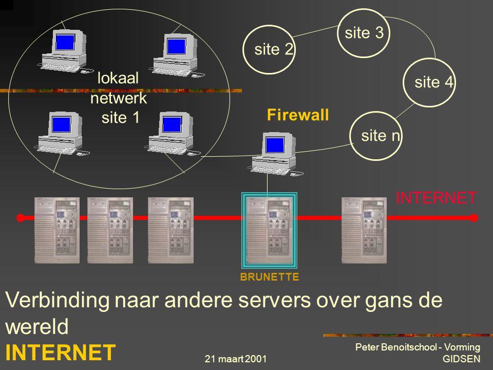21 maart 2001 Peter Benoitschool - Vorming GIDSEN lokaal netwerk site 1 site 2 site 3 site 4 site n Firewall Het netwerk der netwerken INTERNET
