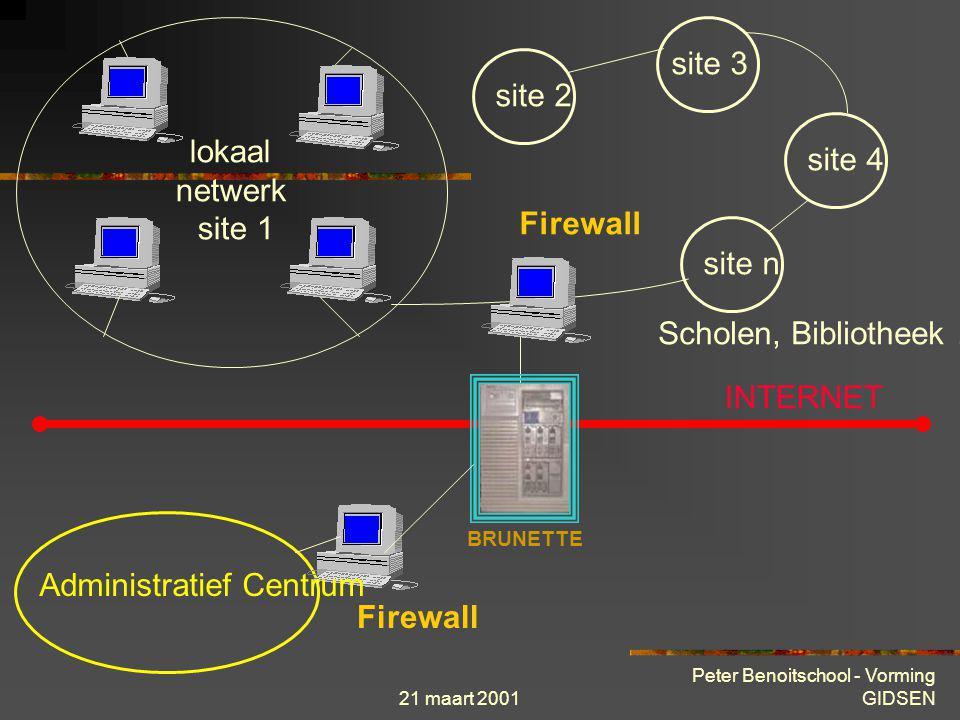 21 maart 2001 Peter Benoitschool - Vorming GIDSEN lokaal netwerk site 1 site 2 site 3 site 4 site n Firewall Verbinding naar andere servers over gans