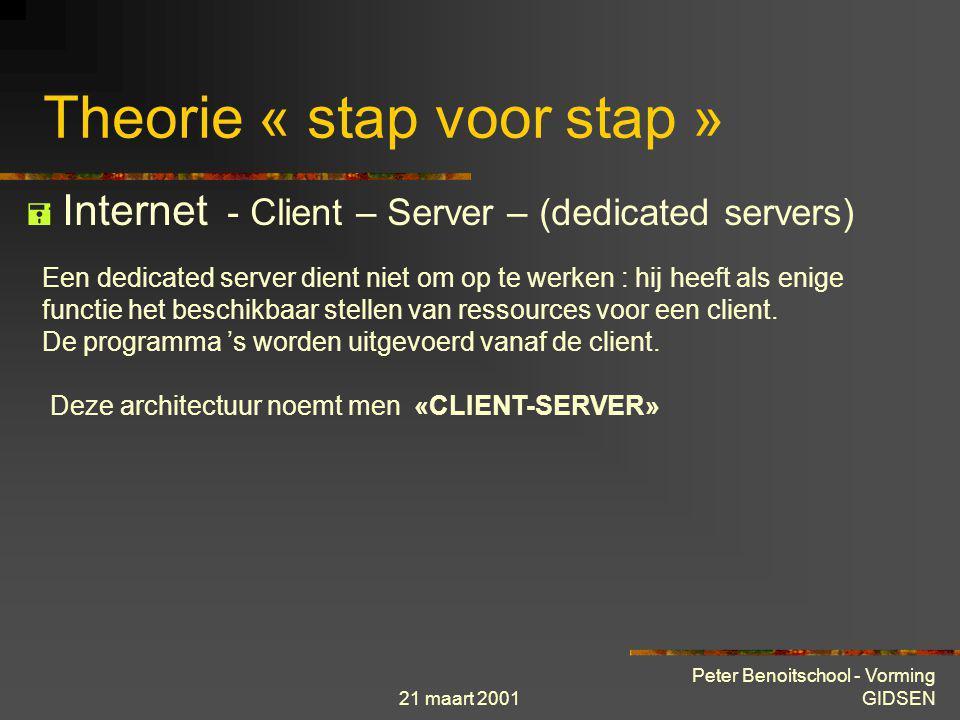 21 maart 2001 Peter Benoitschool - Vorming GIDSEN Theorie « stap voor stap »  Internet - Client - Server Een server = computer die diensten of data a