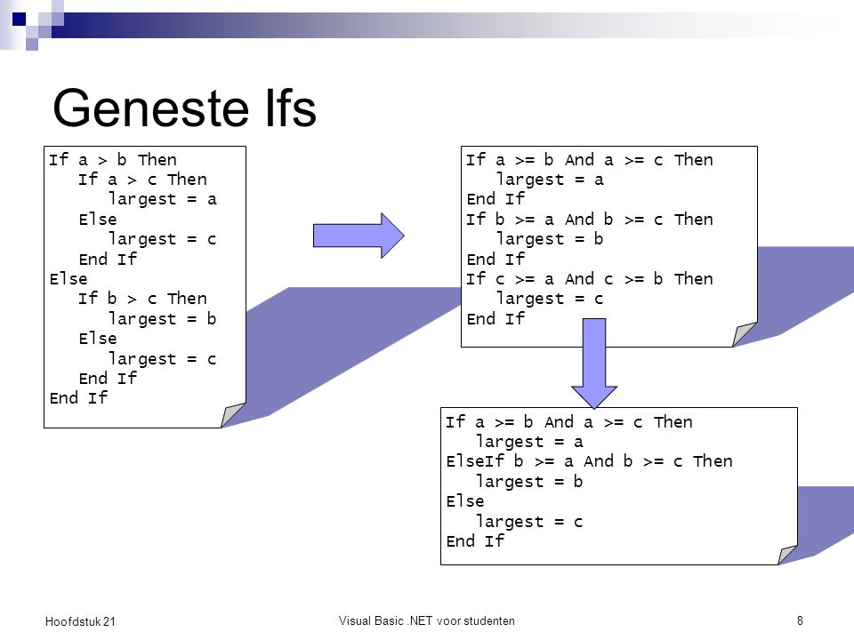 Hoofdstuk 21 Visual Basic.NET voor studenten8 Geneste Ifs If a > b Then If a > c Then largest = a Else largest = c End If Else If b > c Then largest = b Else largest = c End If If a >= b And a >= c Then largest = a End If If b >= a And b >= c Then largest = b End If If c >= a And c >= b Then largest = c End If If a >= b And a >= c Then largest = a ElseIf b >= a And b >= c Then largest = b Else largest = c End If