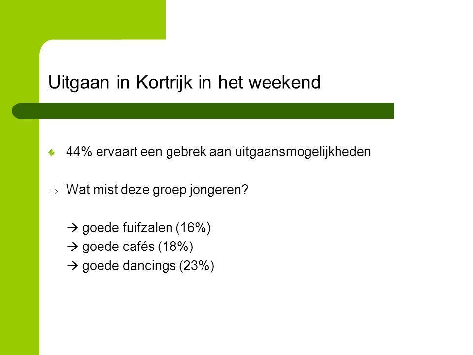 Uitgaan in Kortrijk in het weekend 44% ervaart een gebrek aan uitgaansmogelijkheden  Wat mist deze groep jongeren.