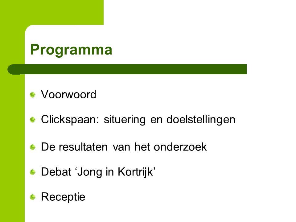 Programma Voorwoord Clickspaan: situering en doelstellingen De resultaten van het onderzoek Debat 'Jong in Kortrijk' Receptie