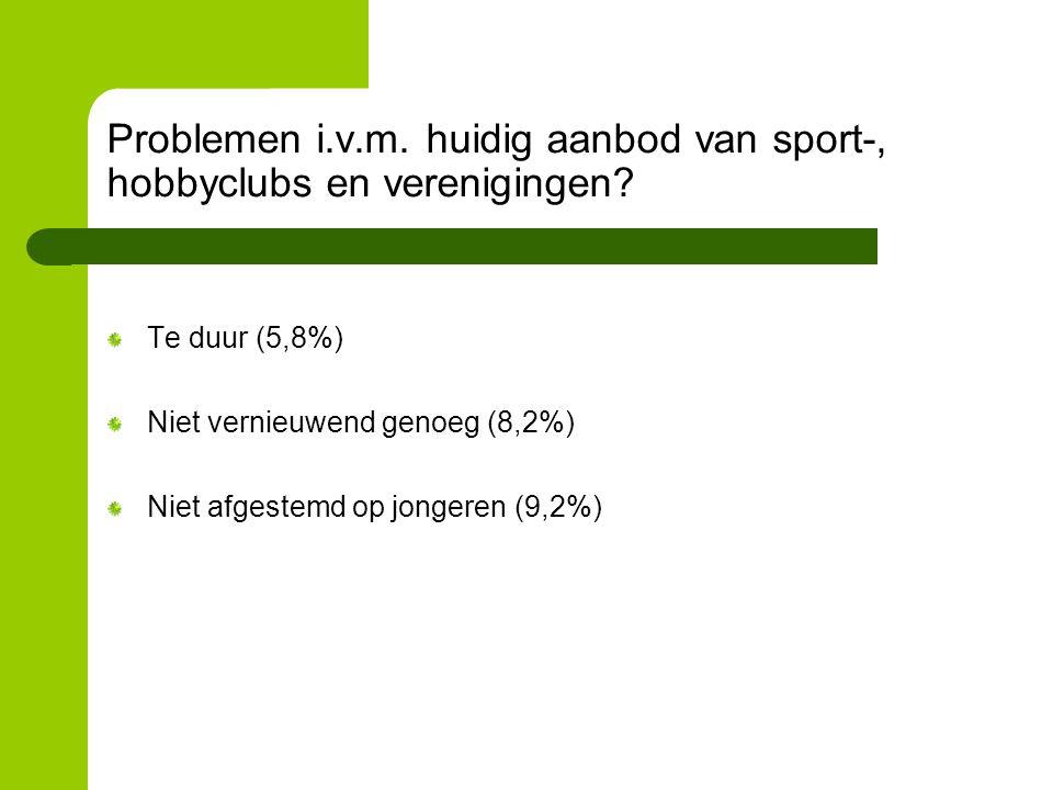 Problemen i.v.m.huidig aanbod van sport-, hobbyclubs en verenigingen.