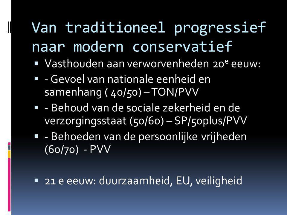 Van traditioneel progressief naar modern conservatief  Vasthouden aan verworvenheden 20 e eeuw:  - Gevoel van nationale eenheid en samenhang ( 40/50) – TON/PVV  - Behoud van de sociale zekerheid en de verzorgingsstaat (50/60) – SP/50plus/PVV  - Behoeden van de persoonlijke vrijheden (60/70) - PVV  21 e eeuw: duurzaamheid, EU, veiligheid