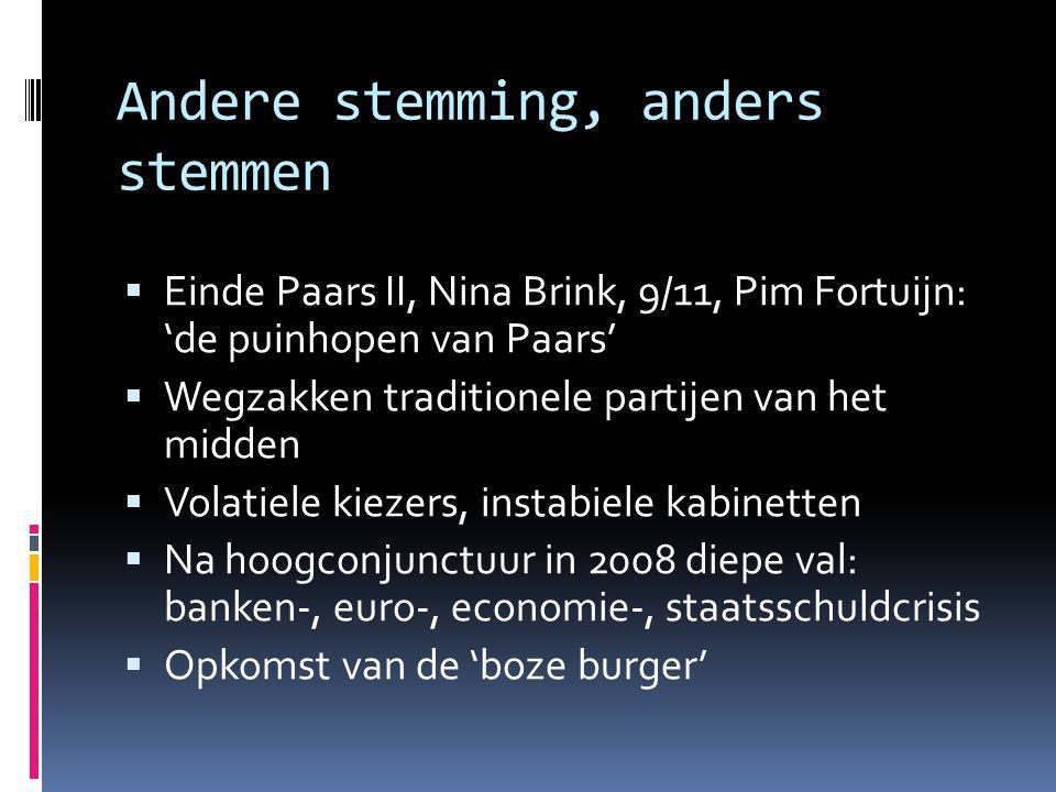 Andere stemming, anders stemmen  Einde Paars II, Nina Brink, 9/11, Pim Fortuijn: 'de puinhopen van Paars'  Wegzakken traditionele partijen van het midden  Volatiele kiezers, instabiele kabinetten  Na hoogconjunctuur in 2008 diepe val: banken-, euro-, economie-, staatsschuldcrisis  Opkomst van de 'boze burger'