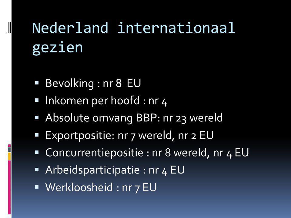 Nederland internationaal gezien  Bevolking : nr 8 EU  Inkomen per hoofd : nr 4  Absolute omvang BBP: nr 23 wereld  Exportpositie: nr 7 wereld, nr 2 EU  Concurrentiepositie : nr 8 wereld, nr 4 EU  Arbeidsparticipatie : nr 4 EU  Werkloosheid : nr 7 EU