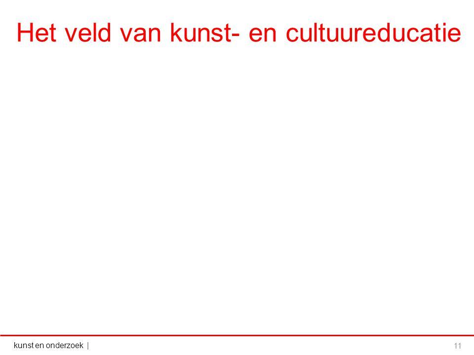 kunst en onderzoek   Het veld van kunst- en cultuureducatie 11
