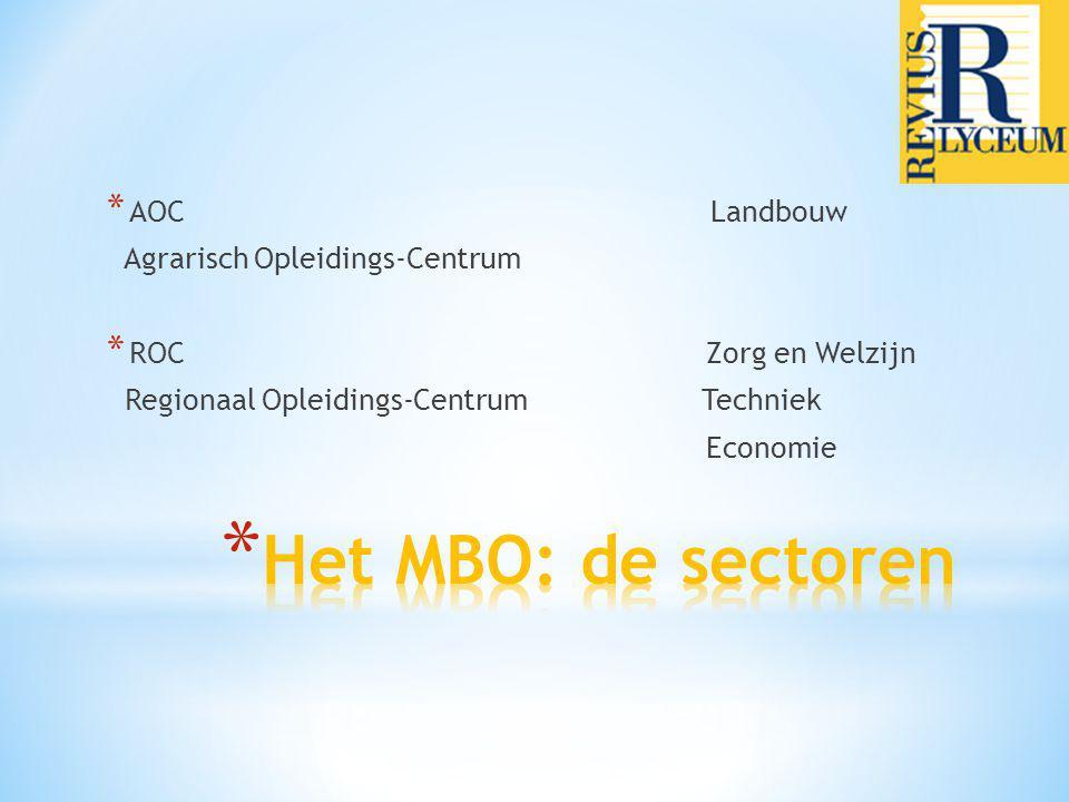 * AOC Landbouw Agrarisch Opleidings-Centrum * ROC Zorg en Welzijn Regionaal Opleidings-Centrum Techniek Economie