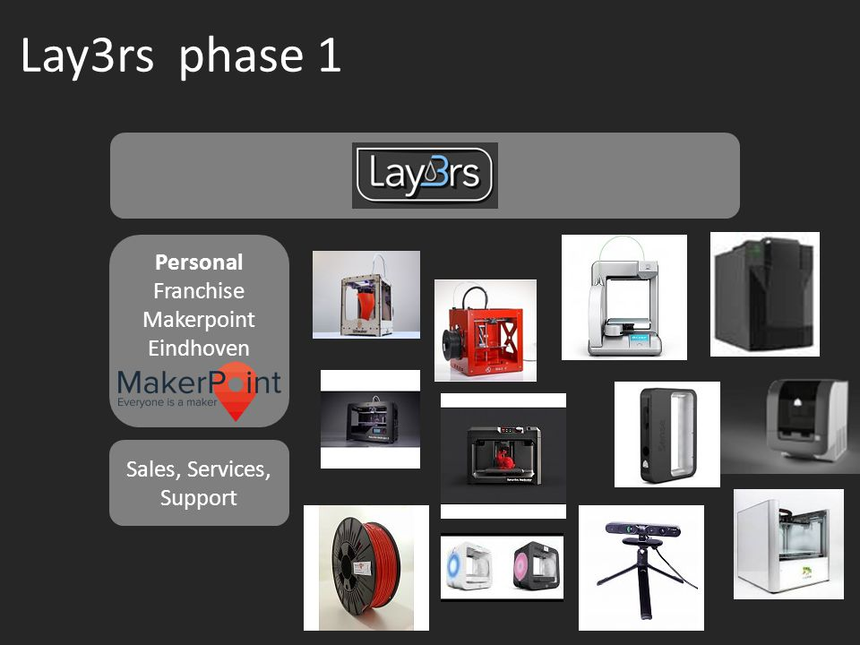 Personal Franchise Makerpoint Eindhoven Professional Food Product design Architect Sales, Services, Support Lay3rs phase 2