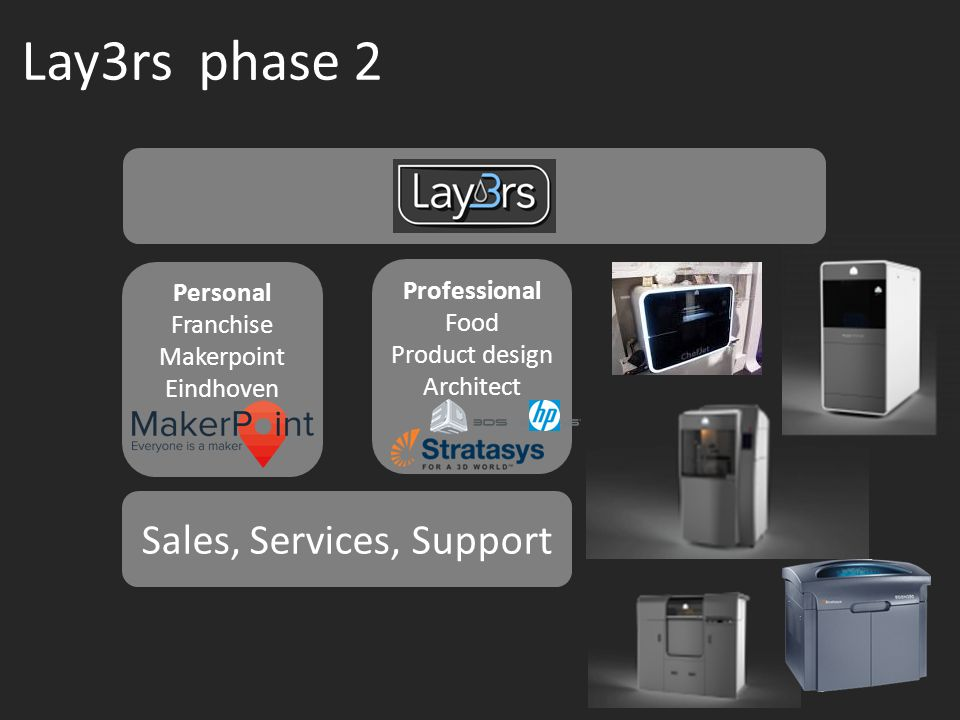Personal Franchize Makerpoint Eindhoven Industry Production Sales, Services, Support Lay3rs phase 3 Professional Food Product design Architect
