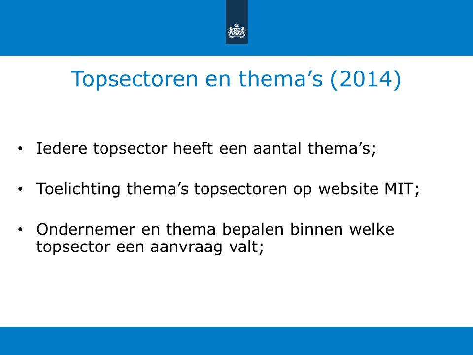 Topsectoren en thema's (2014) Iedere topsector heeft een aantal thema's; Toelichting thema's topsectoren op website MIT; Ondernemer en thema bepalen b