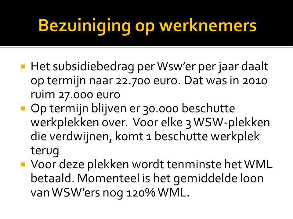 Het subsidiebedrag per Wsw'er per jaar daalt op termijn naar 22.700 euro. Dat was in 2010 ruim 27.000 euro  Op termijn blijven er 30.000 beschutte