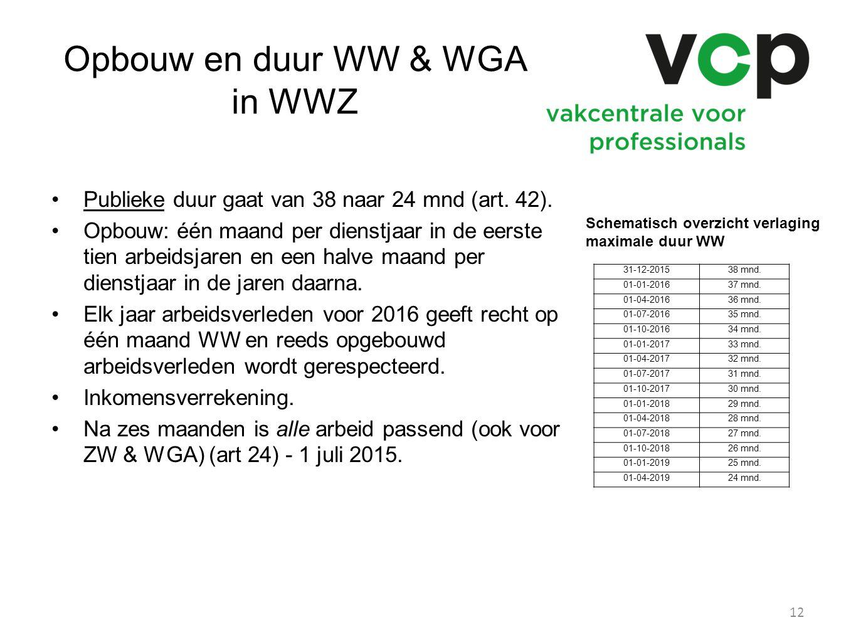 Opbouw en duur WW & WGA in WWZ Publieke duur gaat van 38 naar 24 mnd (art. 42). Opbouw: één maand per dienstjaar in de eerste tien arbeidsjaren en een