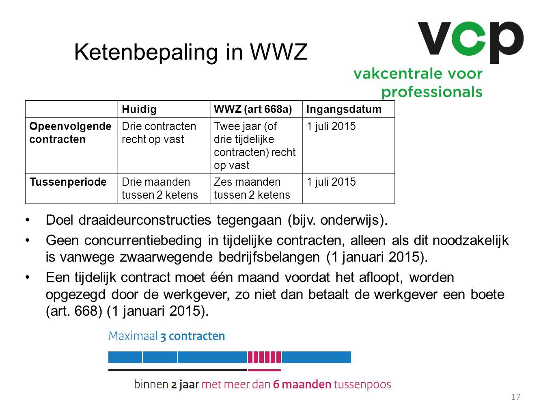 Ketenbepaling in WWZ Doel draaideurconstructies tegengaan (bijv. onderwijs). Geen concurrentiebeding in tijdelijke contracten, alleen als dit noodzake