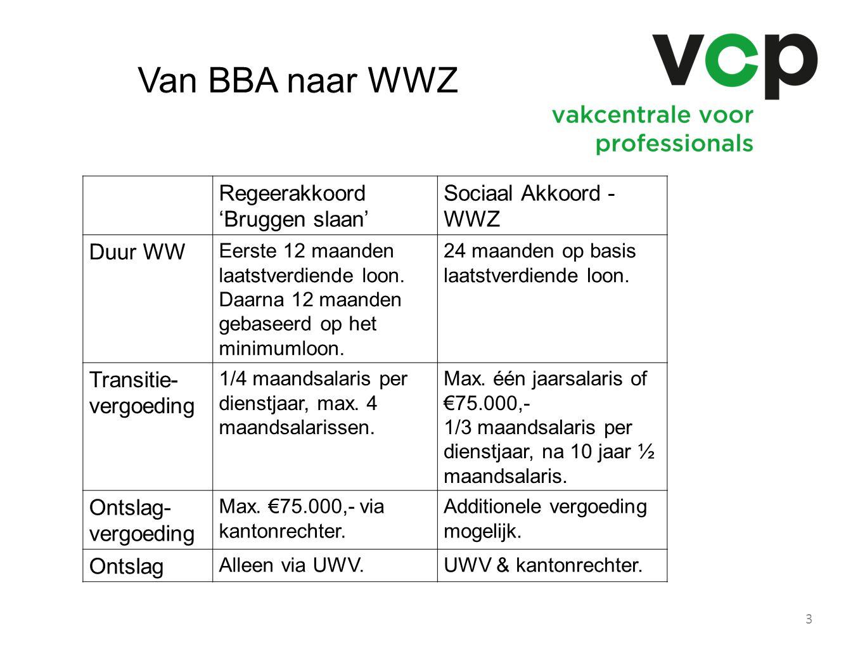Van BBA naar WWZ Regeerakkoord 'Bruggen slaan' Sociaal Akkoord - WWZ Duur WW Eerste 12 maanden laatstverdiende loon. Daarna 12 maanden gebaseerd op he