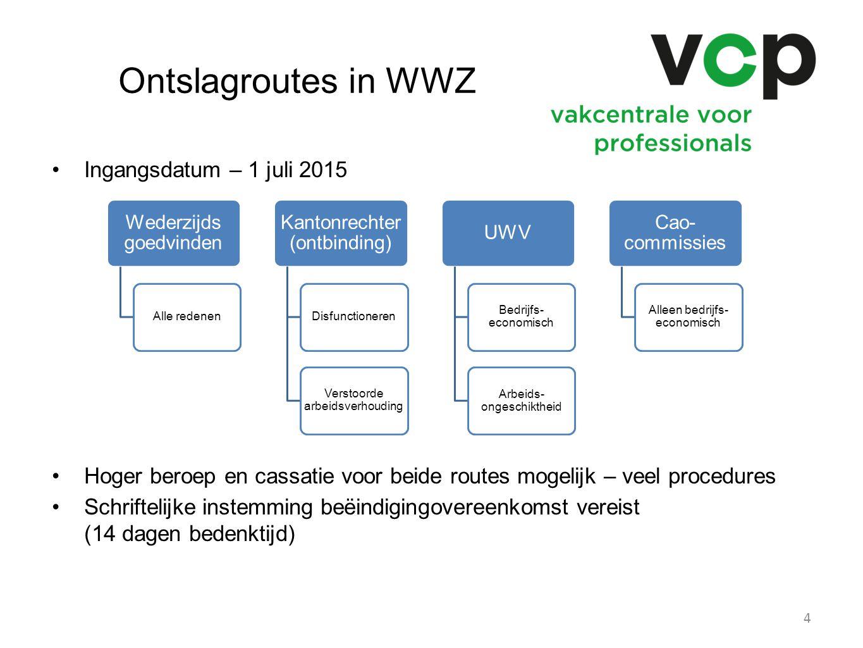 Ontslagroutes in WWZ Ingangsdatum – 1 juli 2015 Hoger beroep en cassatie voor beide routes mogelijk – veel procedures Schriftelijke instemming beëindi