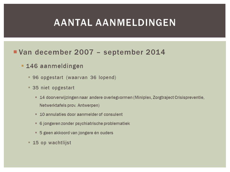  Van december 2007 – september 2014  146 aanmeldingen  96 opgestart (waarvan 36 lopend)  35 niet opgestart  14 doorverwijzingen naar andere overl