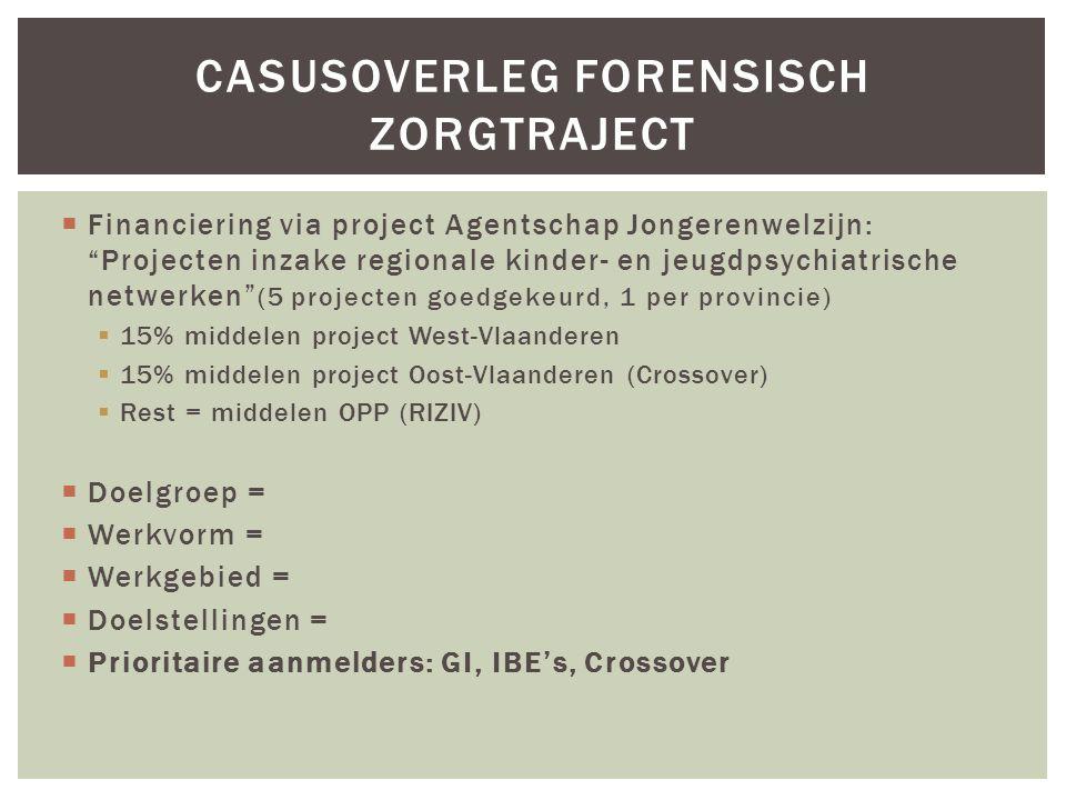 """ Financiering via project Agentschap Jongerenwelzijn: """"Projecten inzake regionale kinder- en jeugdpsychiatrische netwerken"""" (5 projecten goedgekeurd,"""