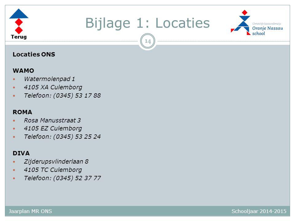 Schooljaar 2014-2015 Jaarplan MR ONS Bijlage 1: Locaties Locaties ONS WAMO Watermolenpad 1 4105 XA Culemborg Telefoon: (0345) 53 17 88 ROMA Rosa Manus