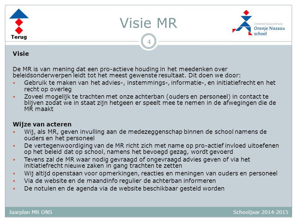 Schooljaar 2014-2015 Jaarplan MR ONS Visie MR Visie De MR is van mening dat een pro-actieve houding in het meedenken over beleidsonderwerpen leidt tot