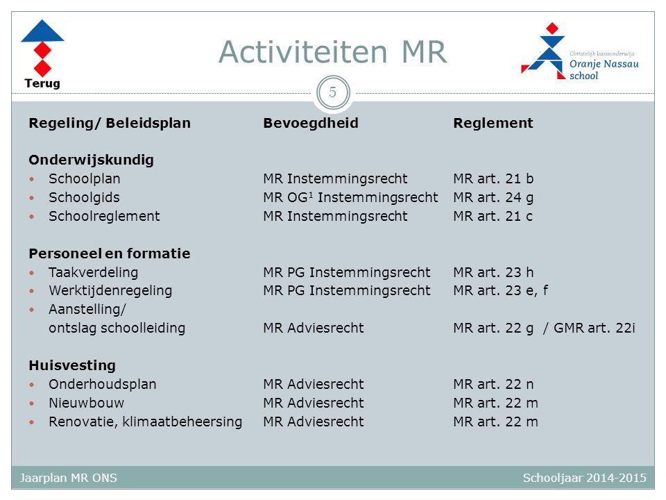 Schooljaar 2014-2015 Jaarplan MR ONS Activiteiten MR Regeling/ BeleidsplanBevoegdheidReglement Onderwijskundig SchoolplanMR InstemmingsrechtMR art. 21