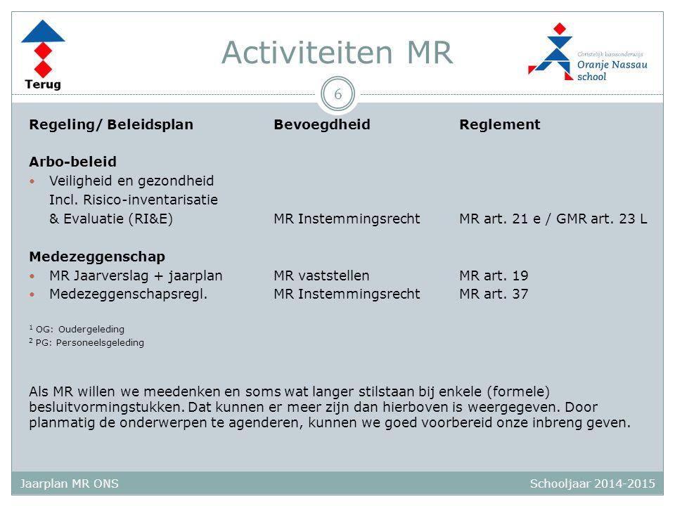 Schooljaar 2014-2015 Jaarplan MR ONS Activiteiten MR Regeling/ BeleidsplanBevoegdheidReglement Arbo-beleid Veiligheid en gezondheid Incl. Risico-inven