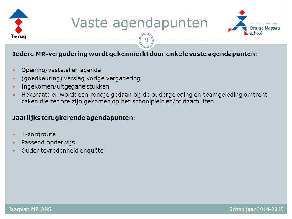 Schooljaar 2014-2015 Jaarplan MR ONS Vaste agendapunten Iedere MR-vergadering wordt gekenmerkt door enkele vaste agendapunten: Opening/vaststellen age