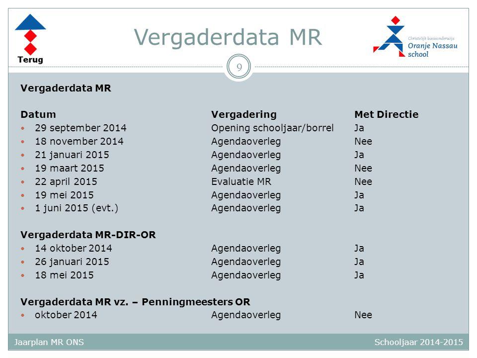 Schooljaar 2014-2015 Jaarplan MR ONS Vergaderdata MR DatumVergaderingMet Directie 29 september 2014Opening schooljaar/borrelJa 18 november 2014Agendao
