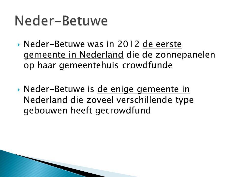  Neder-Betuwe was in 2012 de eerste gemeente in Nederland die de zonnepanelen op haar gemeentehuis crowdfunde  Neder-Betuwe is de enige gemeente in Nederland die zoveel verschillende type gebouwen heeft gecrowdfund